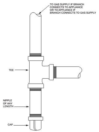 Diagram of Gas Sediment Trap